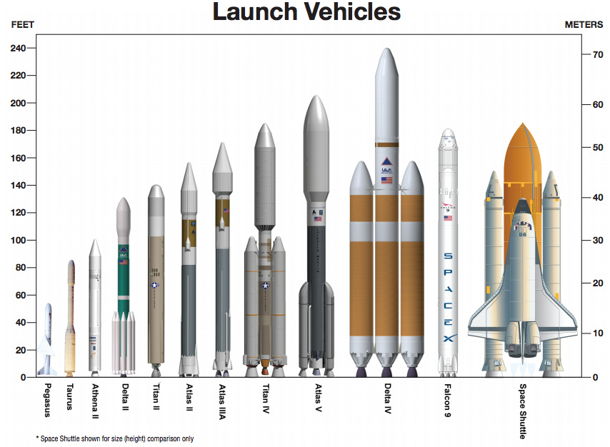space rocket design - photo #1